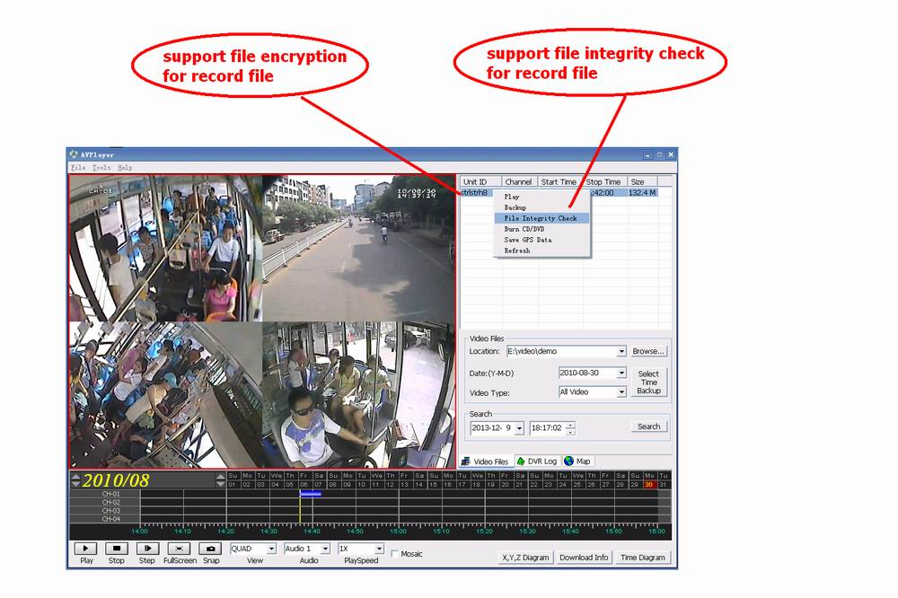 china mobile DVR solutions