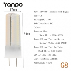 RANPO G8 5W Silicone Crystal LED Corn Bulb Light White Lamp 110V Bright