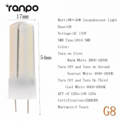 Ranpo G8 G9 5W Silicone Crystal LED Corn Bulb Light White Warm Neutral Lamp AC 110V 220V Brightness Chandelier Lighting Lampada
