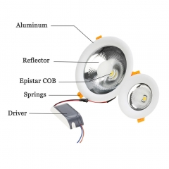 RANPO LED Recessed Ceiling Downlights Spotlights 3W 5W 10W 12W 18W 24W COB Bulbs lamps