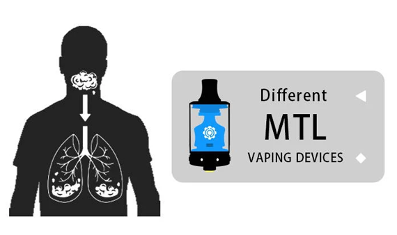 Why so many like for MTL vape?