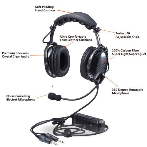 3a8afb556a4 Carbon Fiber aviation headset with bluetooth control module PLT-200AC