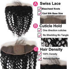 13x4 Ear To Ear Silk Base Frontal Closure Full Lace Deep wave 130% Density 7A Brazilian Virgin Human Hair Lace Frontal Closure