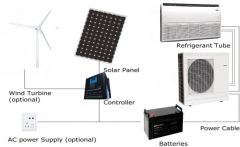 Photovoltaic (pv) air conditioner