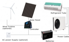 solar air conditioner household