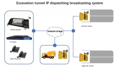 Excavation tunnel IP dispatching broadcasting system