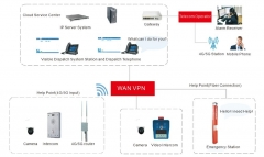 Smart City SOS Emergency Telephone System