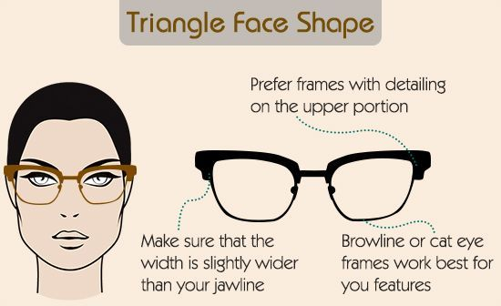How to choose the Right Sunglasses for Your Face Type