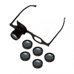 Spectacle type bifocal monocular with ...