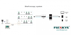 Racking and shelving occupy system solution