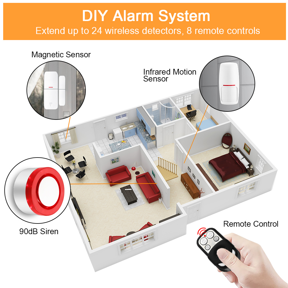 ERAY M2C alarm system GSM anti-theft, SMS and call, German