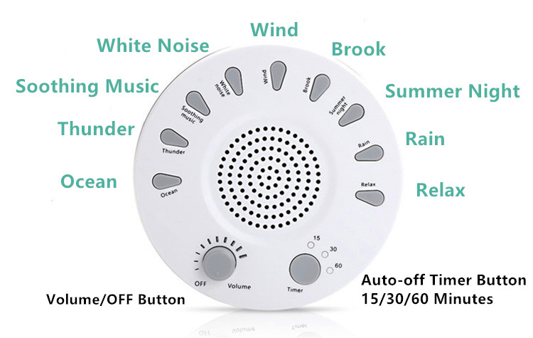 The Sound Proofing Baby White Noise Sleep Aid Machine has 9 Sounds for different demands and auto-off timer for energy saving.
