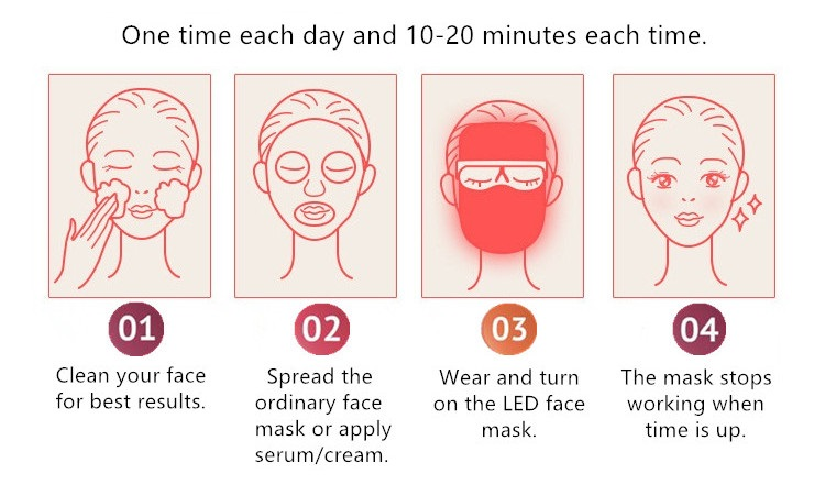 Use the Facial Skincare LED Mask one time/day and 10-20 minutes/time.