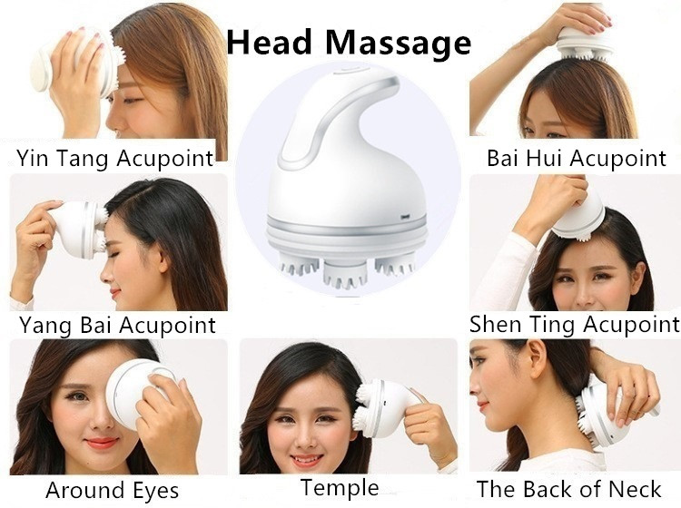 Demonstration of Full Body Massager Machine for Head Massage