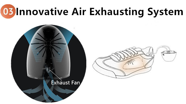 The UV Sterilizer and Ozone Deodorizer in One has an innovative air exhausting system.