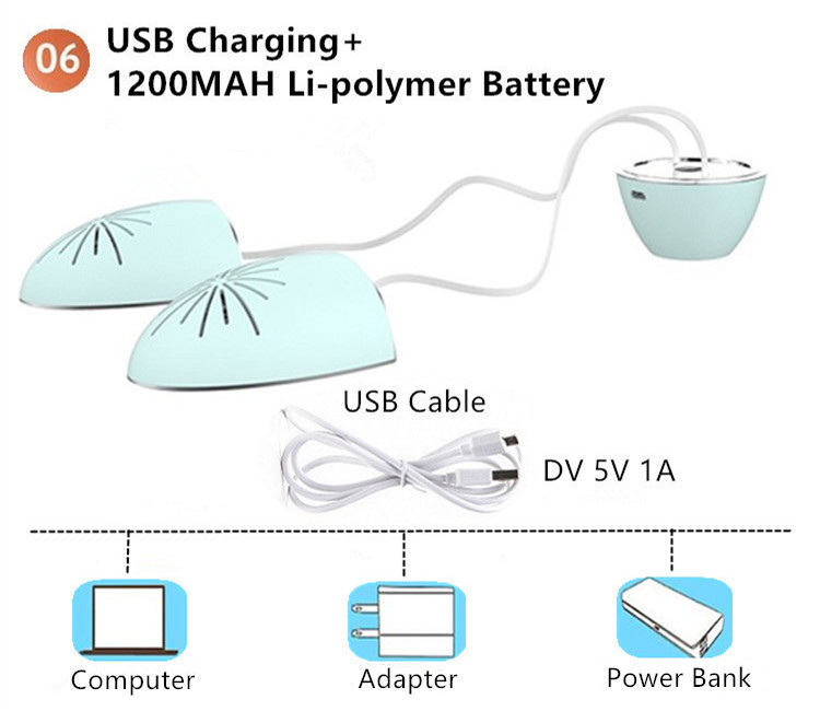 The UV Sterilizer and Ozone Deodorizer in One has a large-capacity li-polymer battery and charges with USB cable.