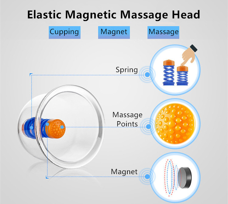 The Vacuum Cupping Massage Therapy Set has 16 elastic magnetic massage heads.