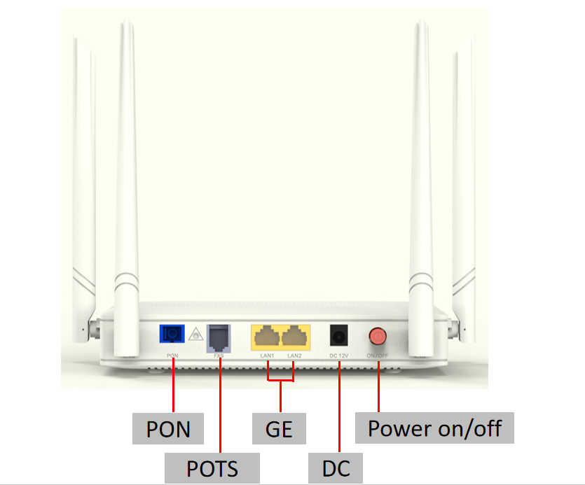Ftth gpon onu 2ge+1pots+wifi ont features