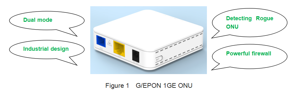GEPON 1GE Reserve POE ONU Product introduct