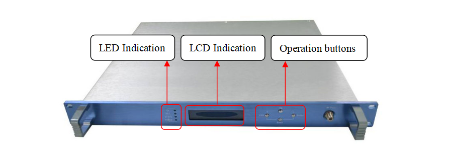 Directly Modulated Optical Transmitter