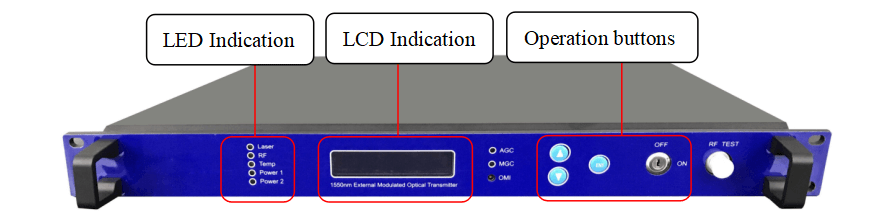 Optical Transmitter Interface Description