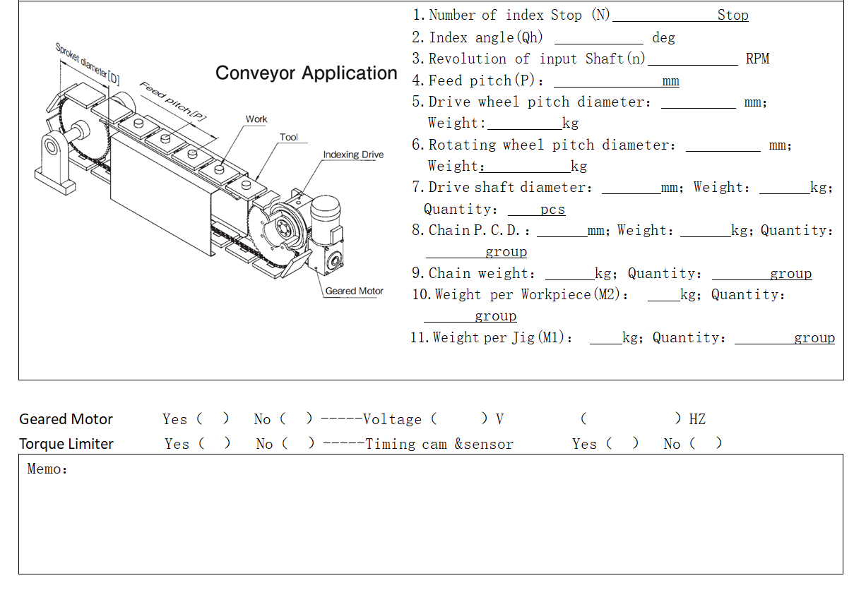 Cam indexer selection technology table