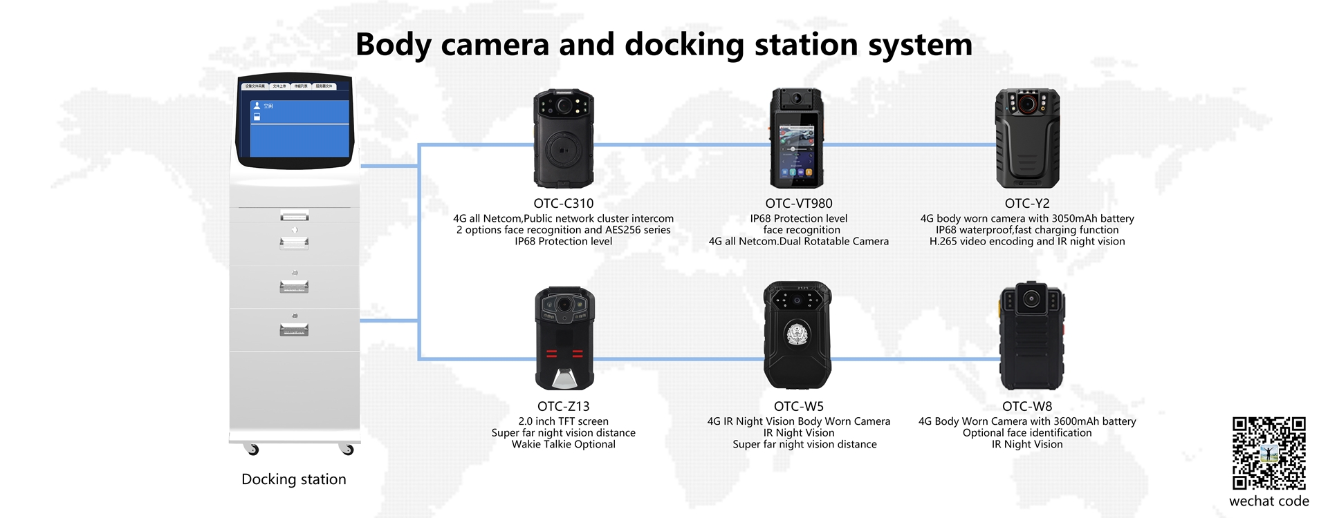 Body camera with docking station system