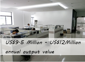 US$9.5 Million - US$12Million annual output value