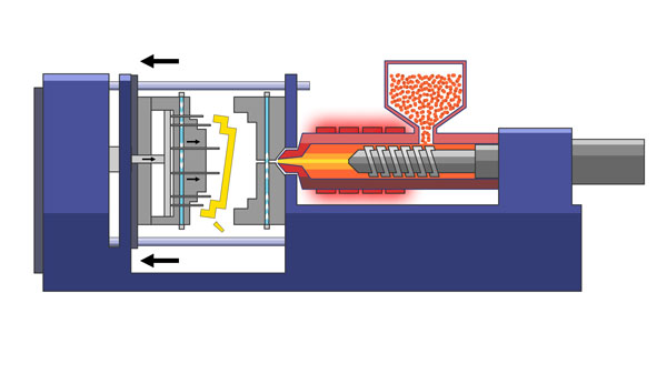 The injection moulding process