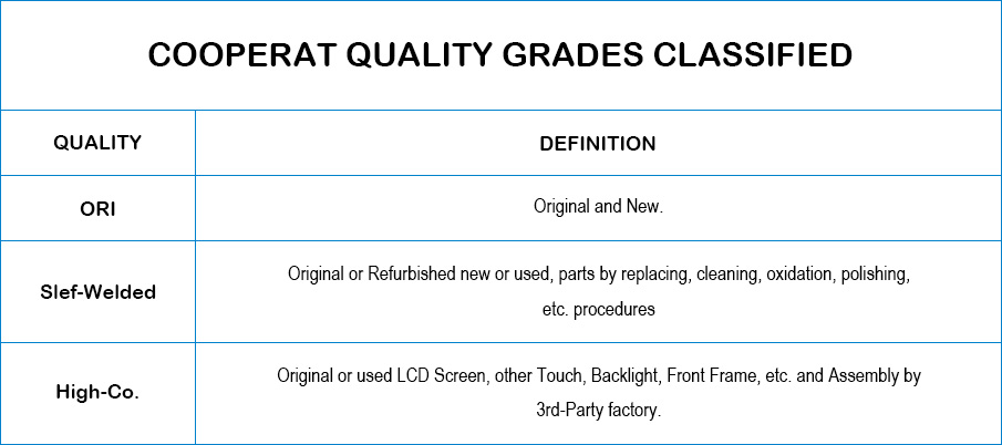 COOPERAT Quality Grades Classified
