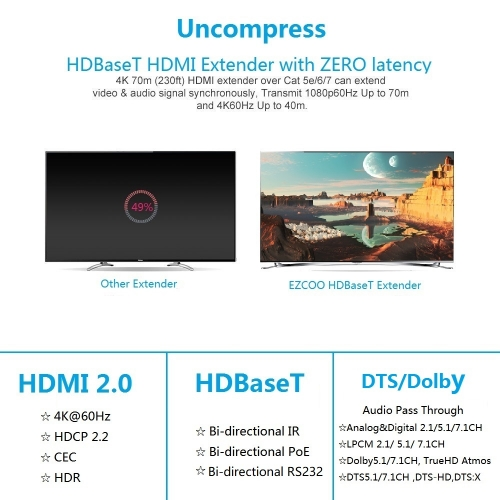HDR and Atmos HDMI Extender Over Ethernet 4k 60HZ Uncompressed 18G//BPS Over Single Cat5//6 up to 40m 165ft EDID Management. CEC RS232+POE+IR+HDCP2.2