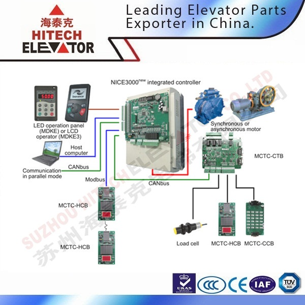 Elevator Supplier from China
