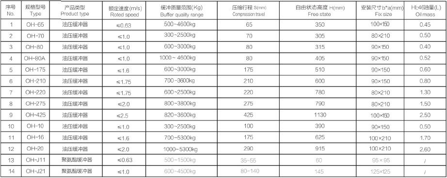 www.fuji-hitech.com Elevator Supplier
