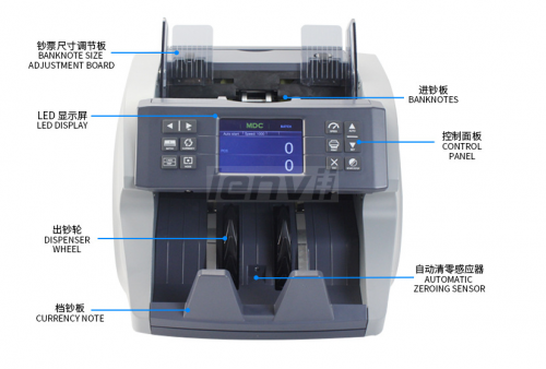 LENVII 5817 Foreign Money Counting US Dollar Euro Multi-Country Currency Detector Universal Currency Counter