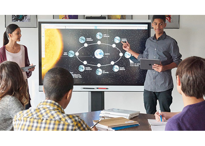 What are the advantages of the classroom interactive whiteboard?