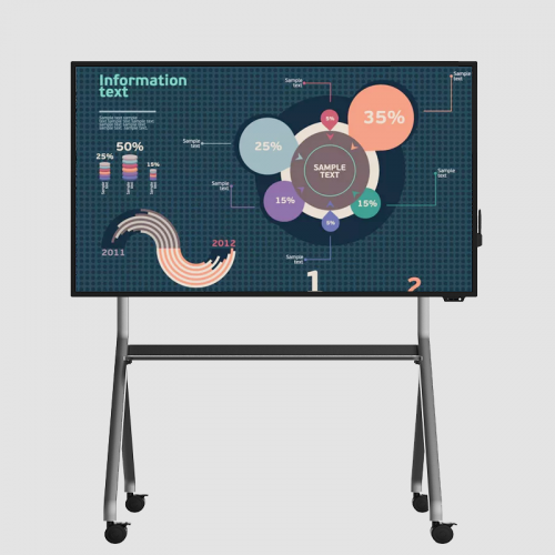 Interactive whiteboard with roller