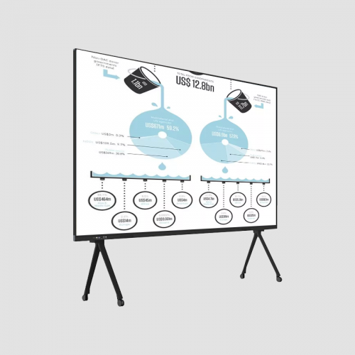 Infrared touch interactive whiteboard