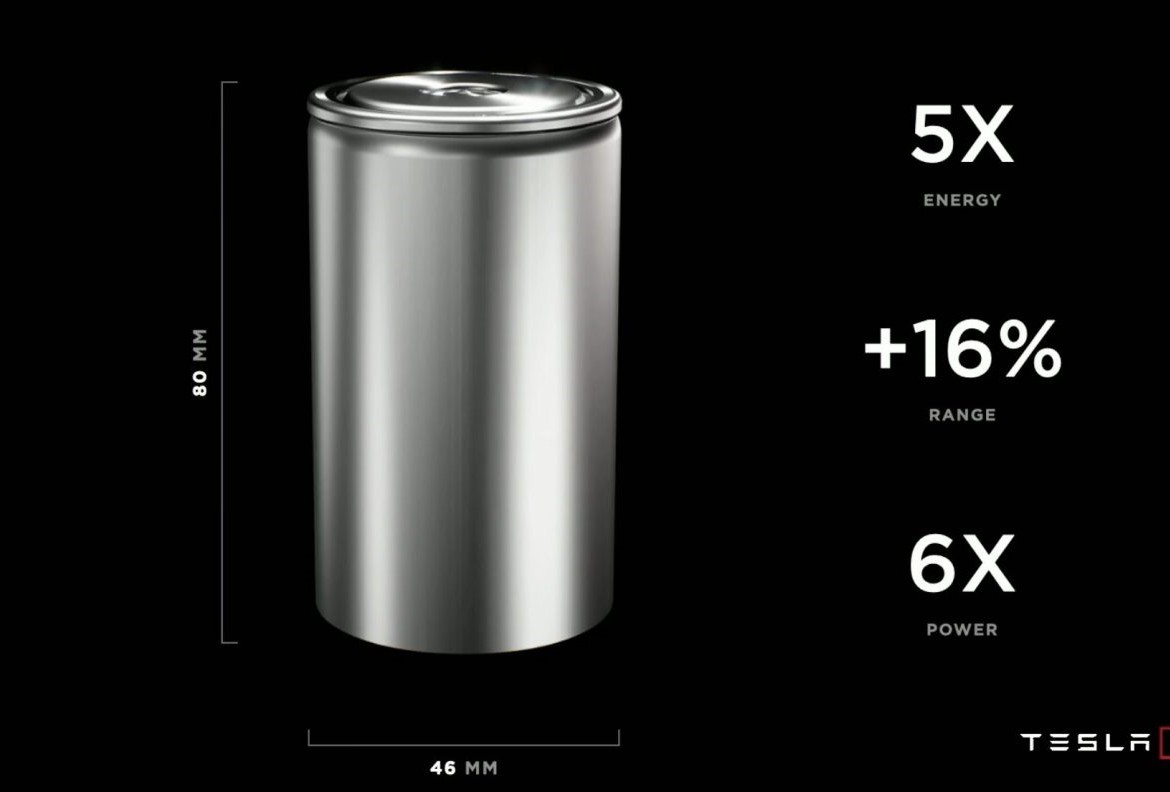 Tesla unveils new 4680 battery cell: bigger, 6x power, and 5x energy