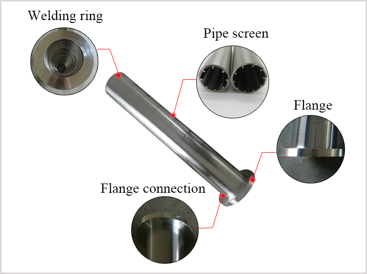 Wedge Wire Screen Resin Trap