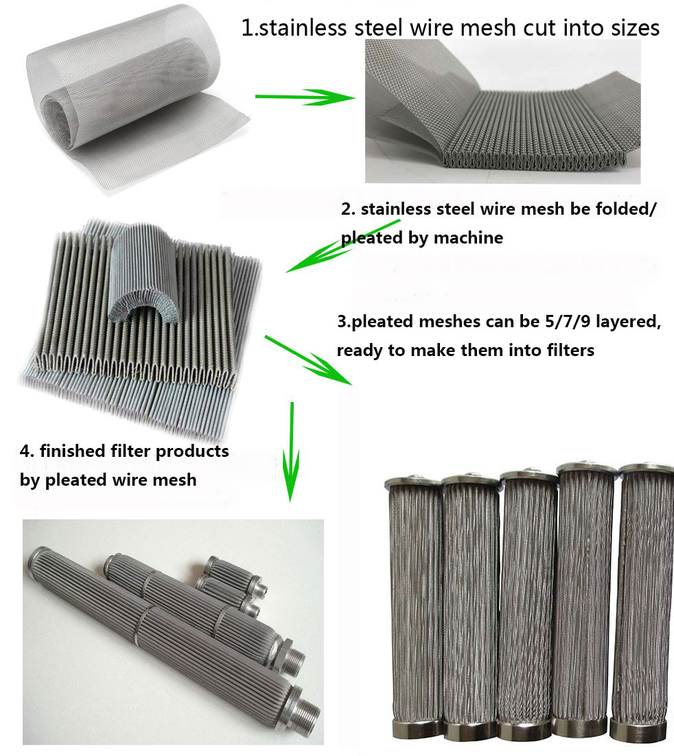 Pleated Wire Mesh Filter configuration