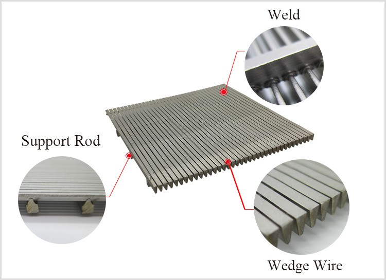 wedge wire filter screen panel
