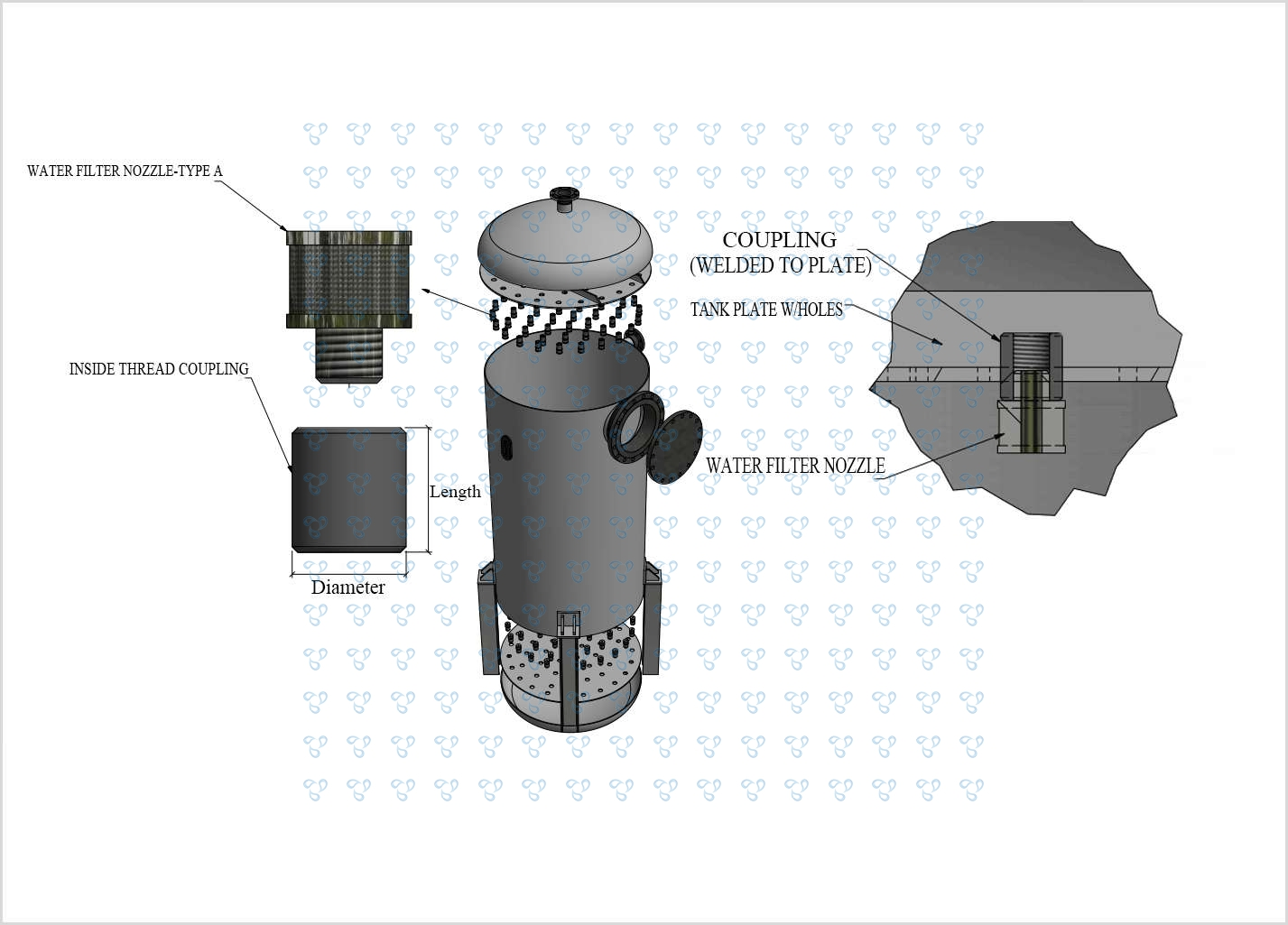 filter nozzle application