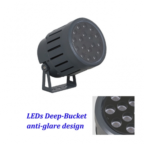 72W AC100-240V/DC24V 2700K-6000K, 72W/96W DC24V/36V 4in1 RGBW DMX512 LED Floodlight Outdoor Luminaires IP65