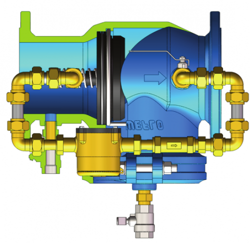 Backflow Prevention Devices SCV/SCDA/DCV