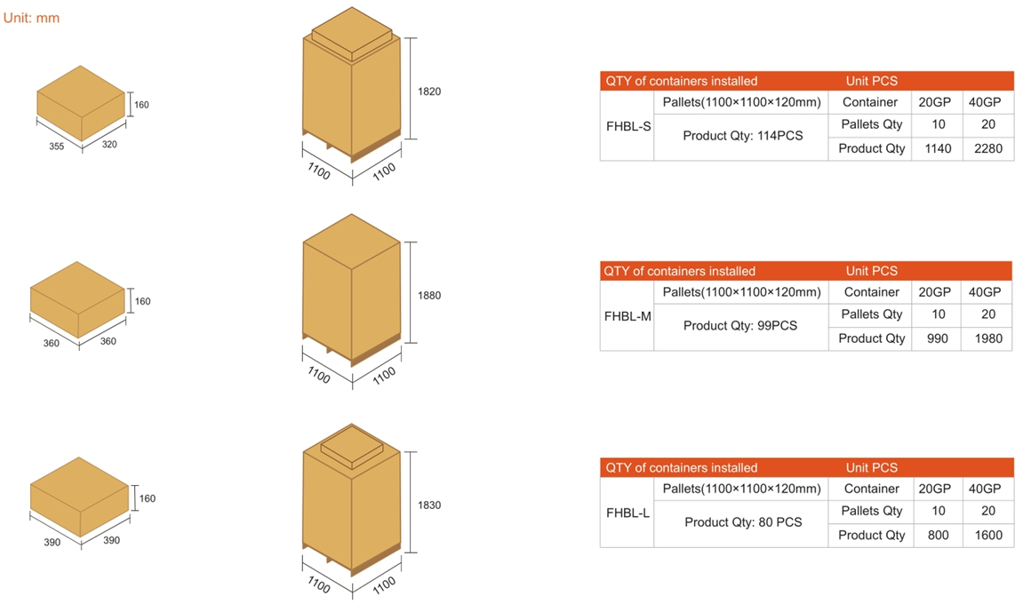 FHBL Container Volume Calculation