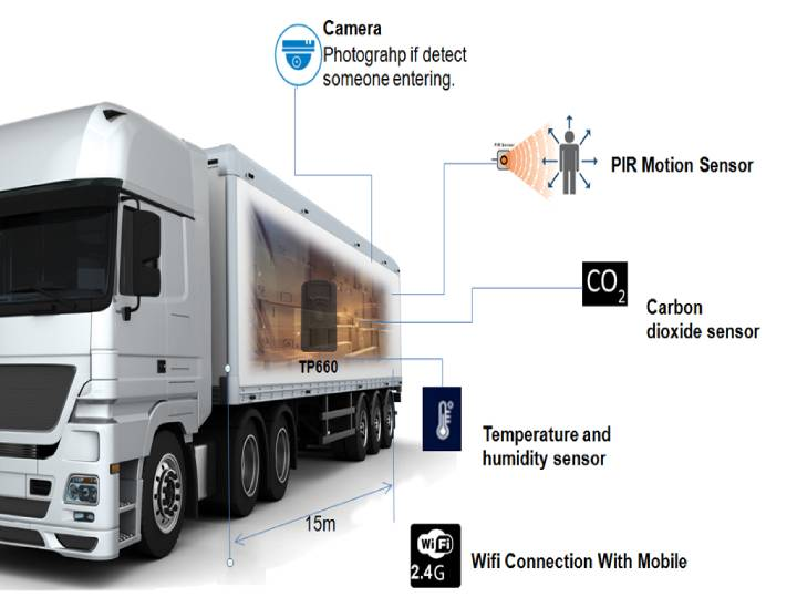 TP customizes wireless mobile monitoring equipment for transit vehicles in the UK