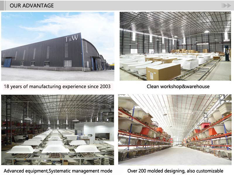 T&W Sanitary Ware Co., Ltd advantage
