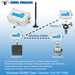 Wireless RS485 Data Converter (Point to multipoint data transmission by wireless )