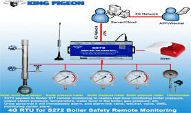 Boiler Safety Remote Monitoring Soltuion