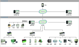 MXXC environmental protection data acquisition and transmission monitoring system